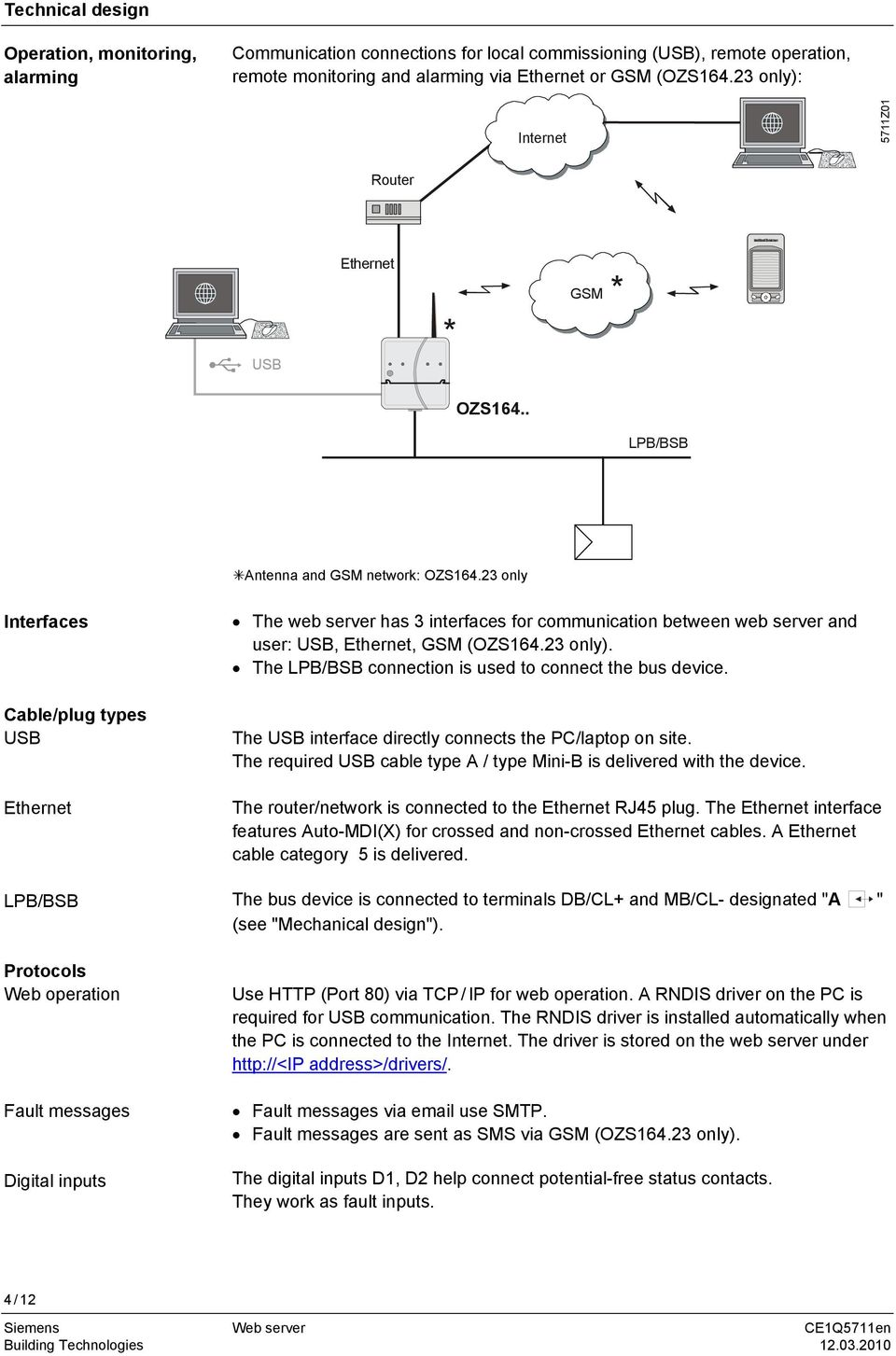 Ozs Web Server For Lpb Bsb Plants Pdf 865 Usb Wiring Diagram 23 Only Interfaces Cable Plug Types Ethernet Protocols Operation Fault