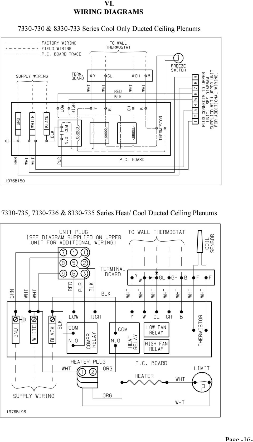 Diagram Further Coleman Furnace Wiring Diagram Besides Coleman Rv Roof