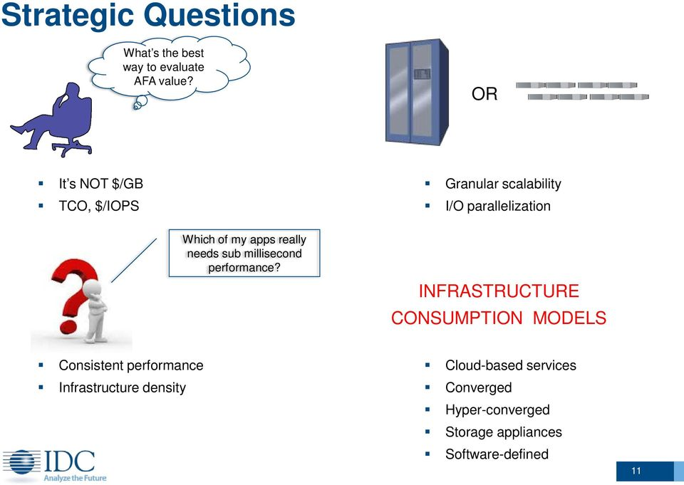 Granular scalability I/O parallelization INFRASTRUCTURE CONSUMPTION MODELS Consistent