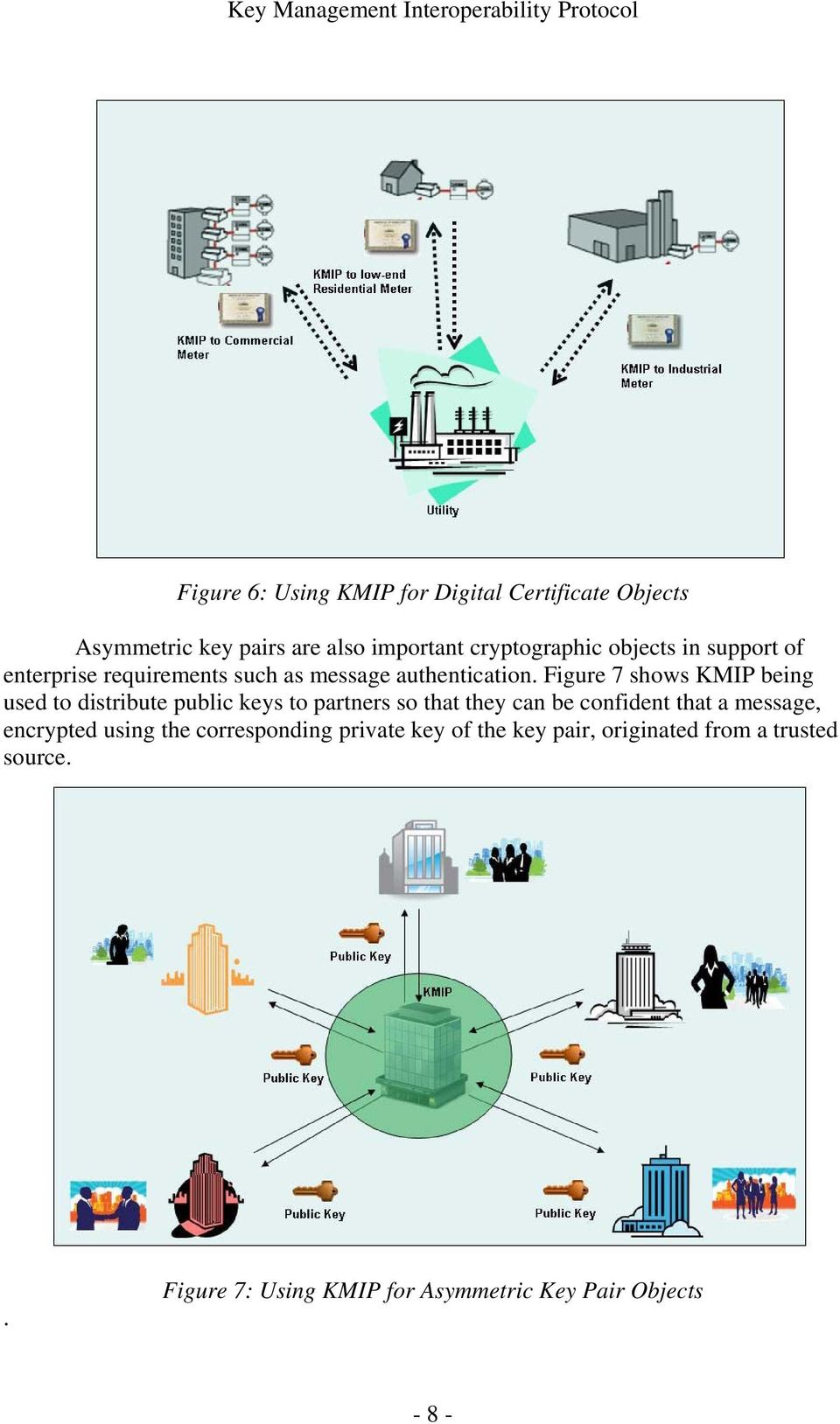 Figure 7 shows KMIP being used to distribute public keys to partners so that they can be confident that a