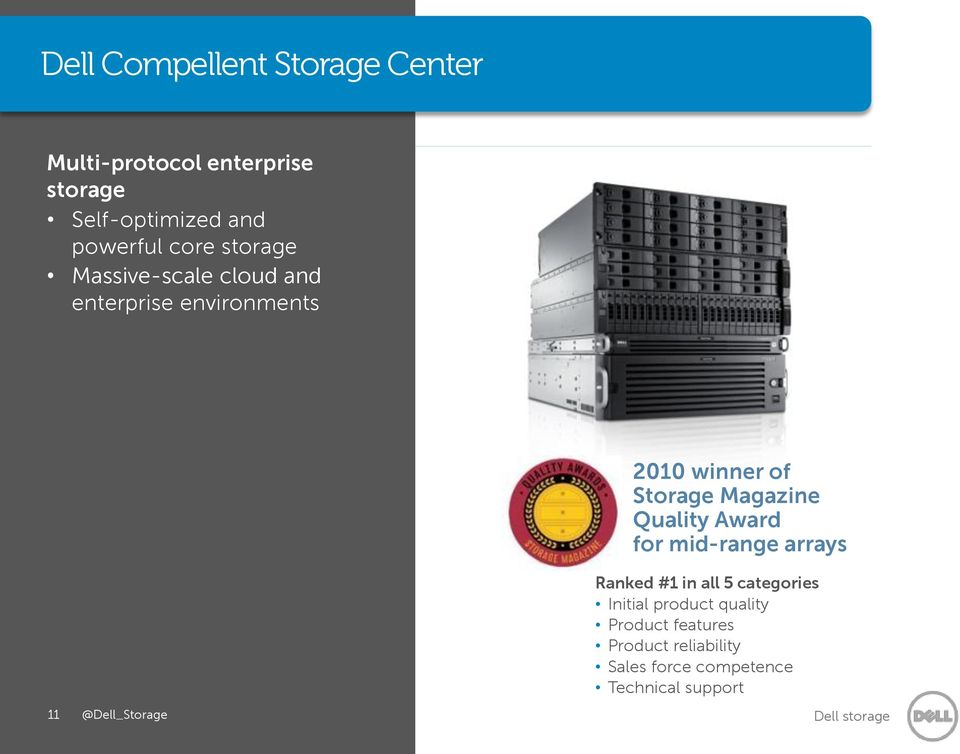 Dell Storage - the importance of Fluid data - PDF