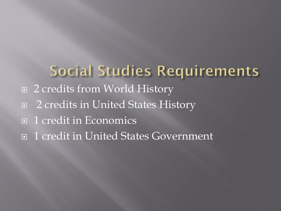 History 1 credit in Economics