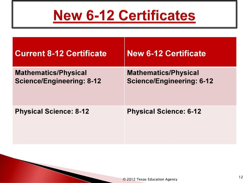 Mathematics/Physical Science/Engineering: 6-12