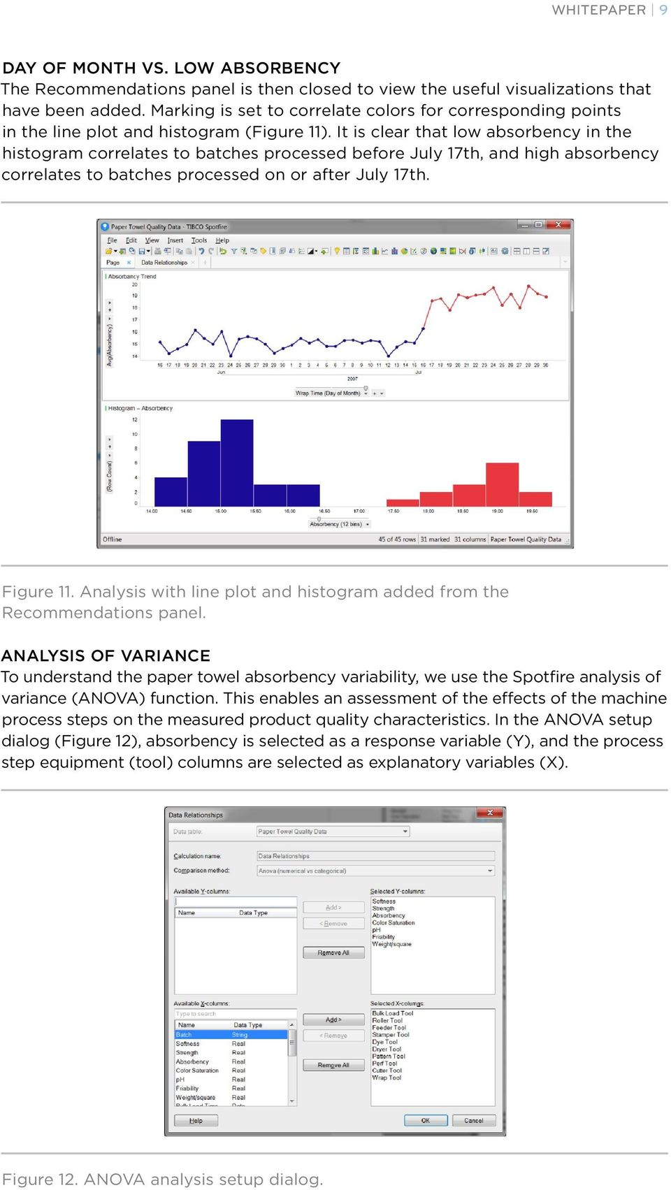 Examples of Spotfire Recommendations in Action - PDF