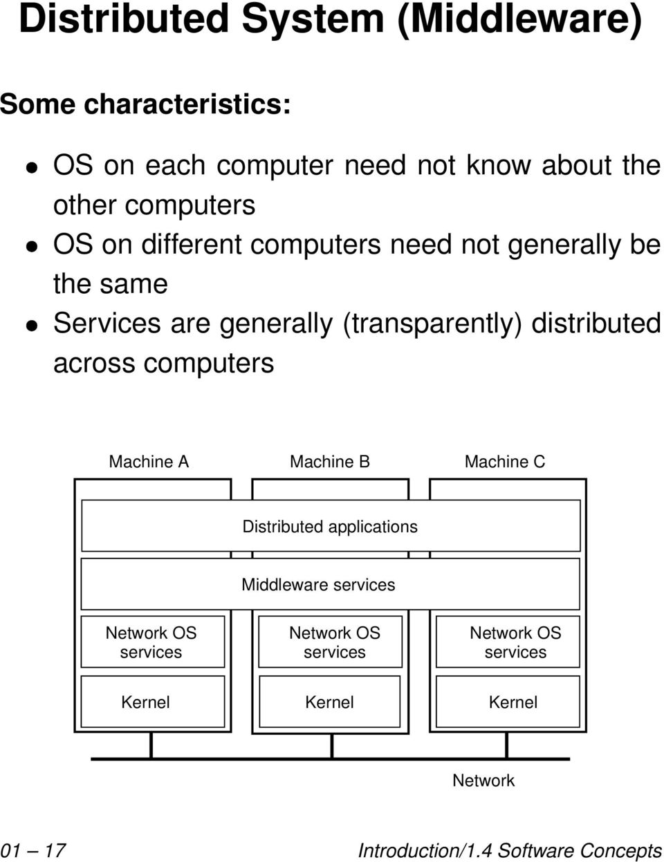 distributed across computers Machine A Machine B Machine C Distributed applications Middleware services