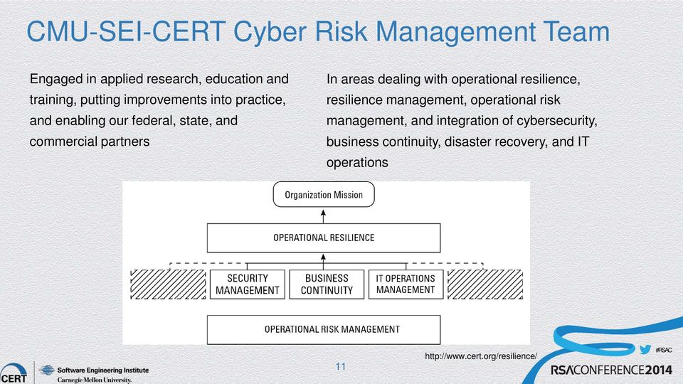 with operational resilience, resilience management, operational risk management, and integration of
