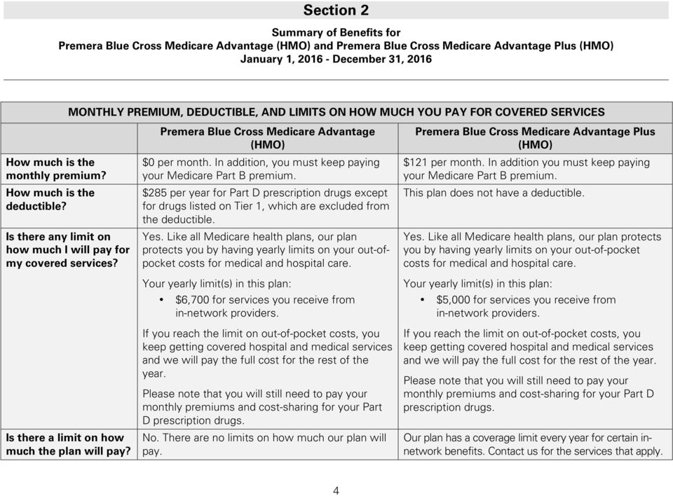 Plus $121 per month. In addition you must keep paying your Medicare Part B premium. This plan does not have a deductible. Is there any limit on Yes. Like all Medicare health plans, our plan Yes.