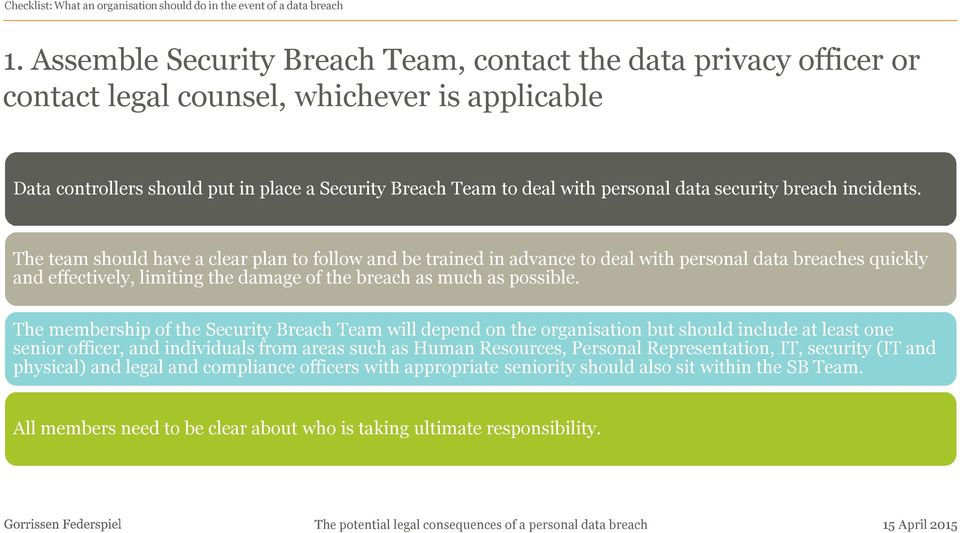 data security breach incidents.