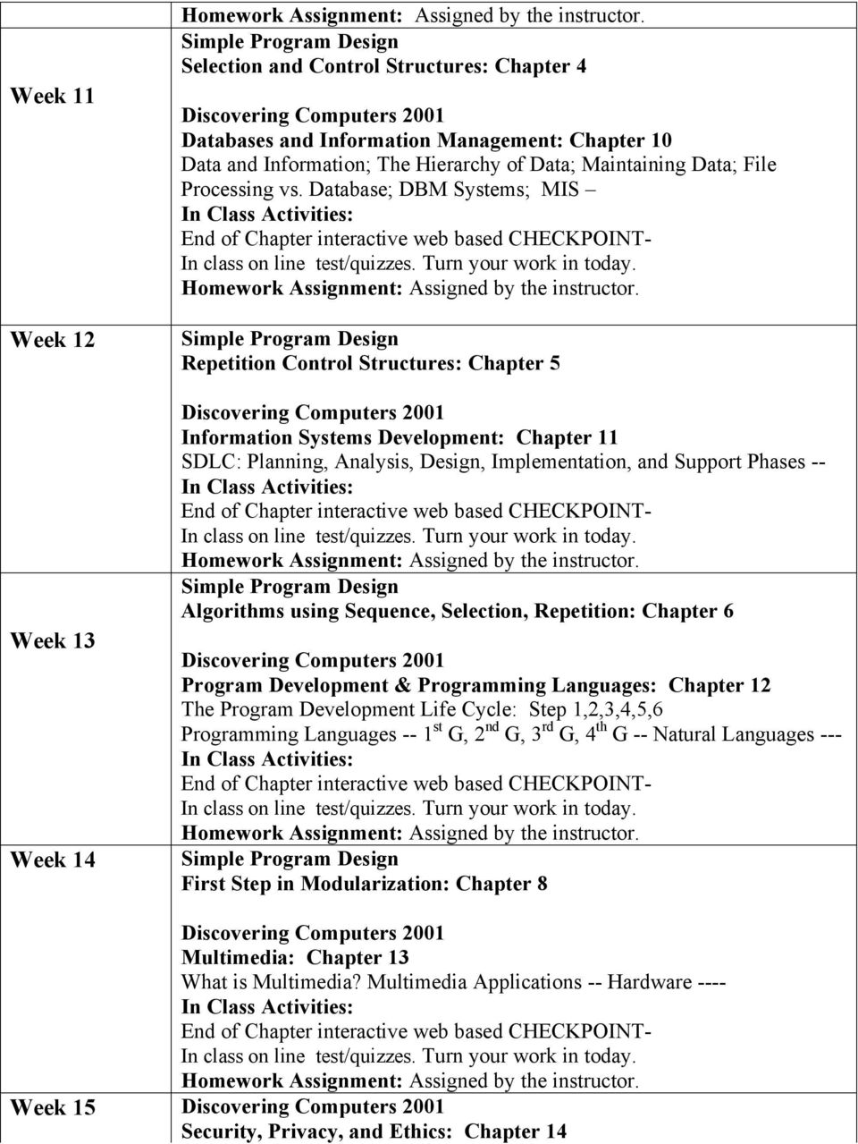 Computer Science Technology Itsc 1301 Introduction To Computers Website Course Syllabus Pdf Free Download