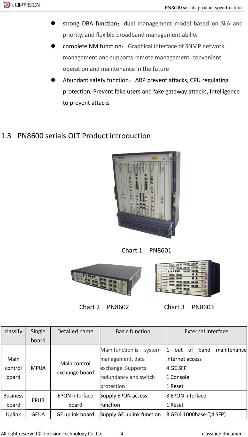 PN8600 Serials  Product Specification  Topvision Technology