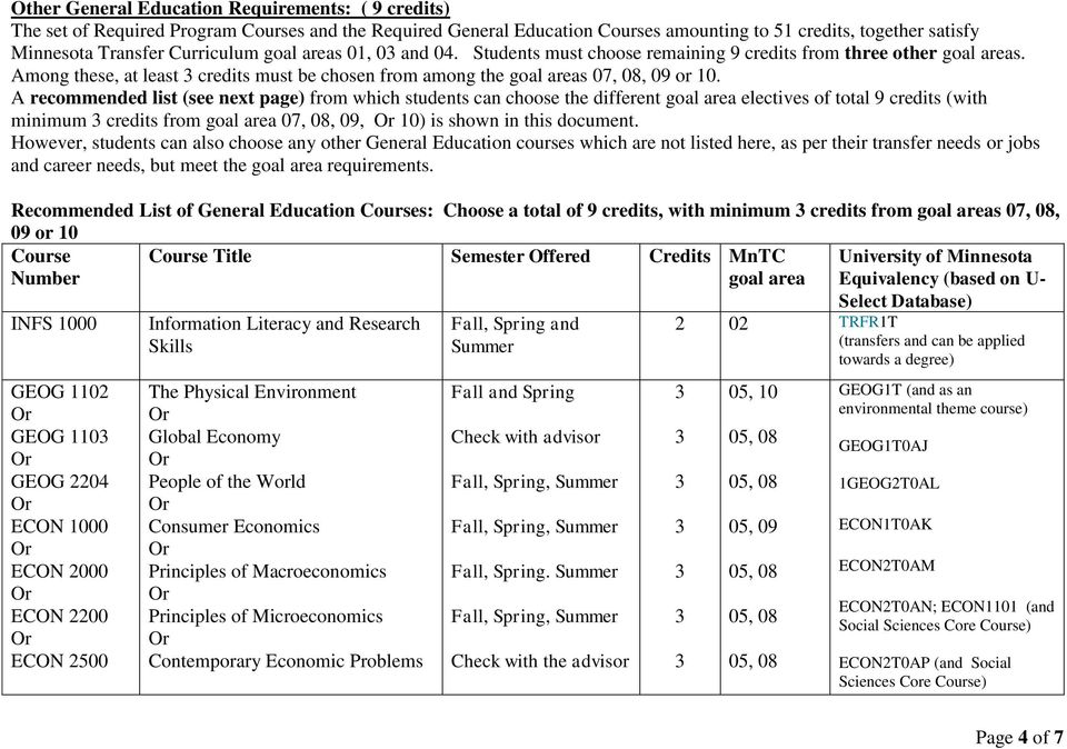 A recommended list (see next page) from which students can choose the different goal area electives of total 9 credits (with minimum credits from goal area 07, 08, 09, 10) is shown in this document.