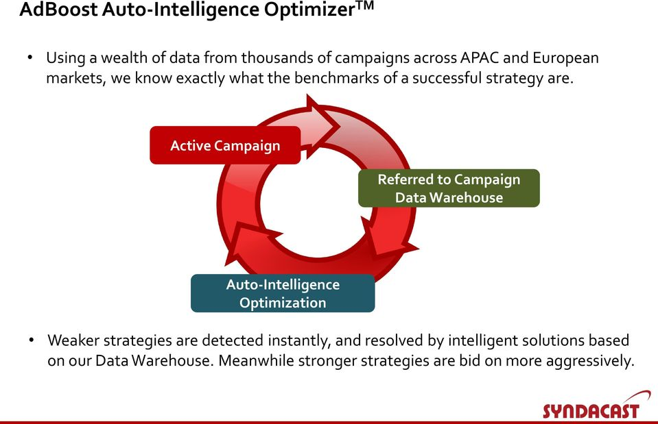 Active Campaign Referred to Campaign Data Warehouse Auto-Intelligence Optimization Weaker strategies are