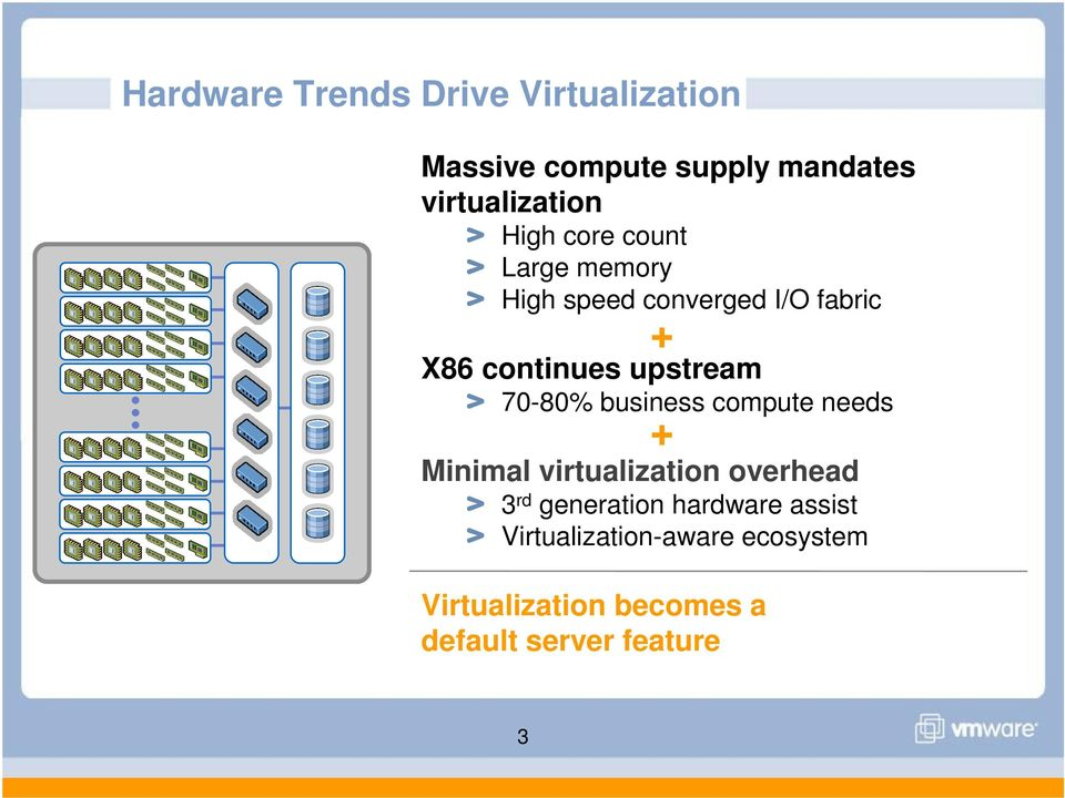 70-80% business compute needs + Minimal virtualization overhead 3 rd generation