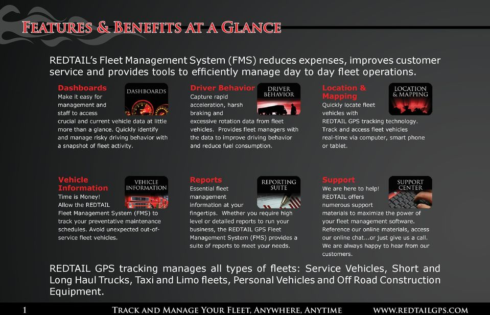 REDTAIL GPS tracking manages all types of fleets: Service Vehicles, Short and Long Haul Trucks, Taxi