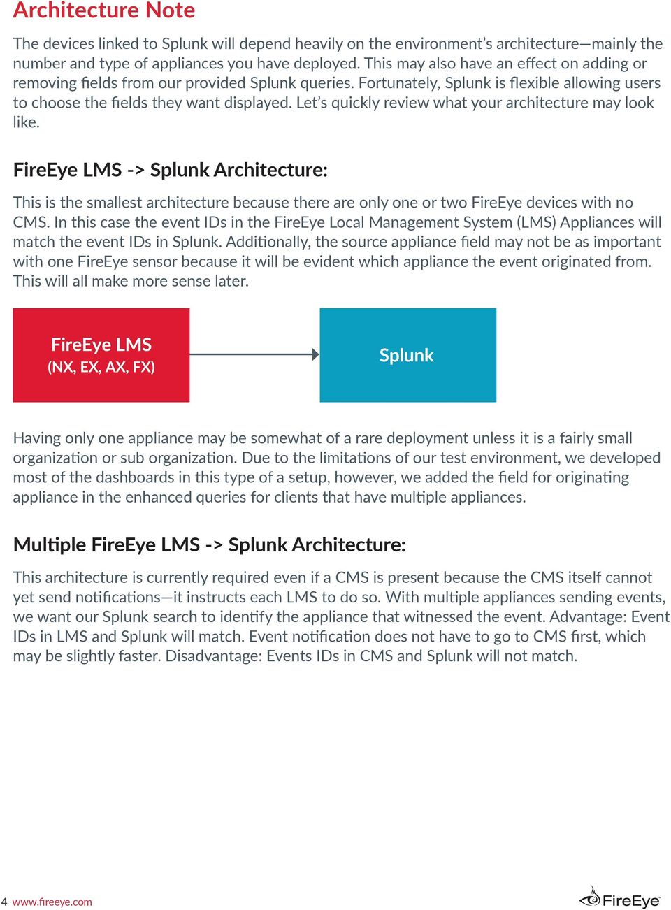 FireEye and Splunk: Intro to Integration - PDF