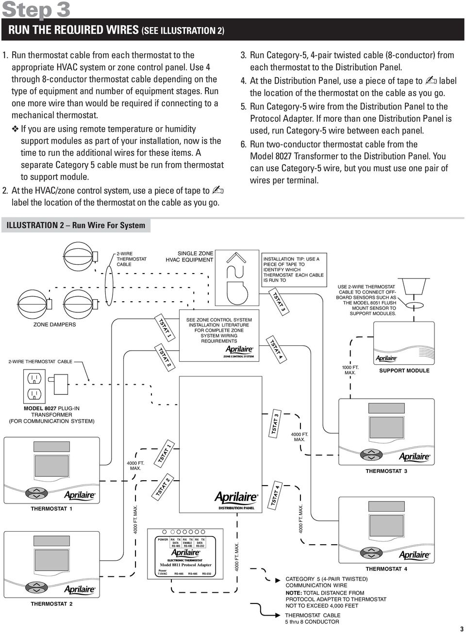 Communicating Thermostat System Installation Manual Pdf Aprilaire Wiring Diagram If You Are Using Remote Temperature Or Humidity Support Modules As Part Of Your