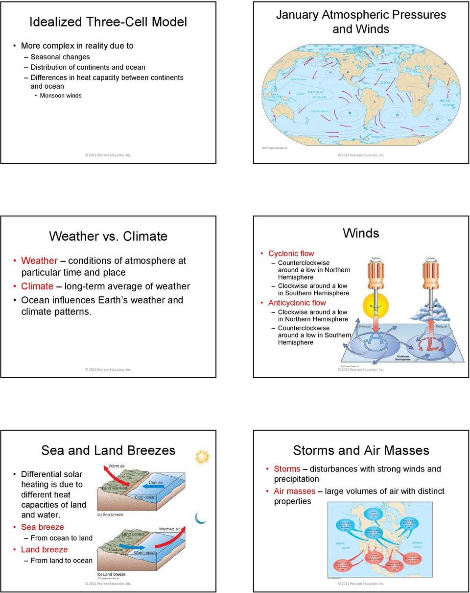 Climate Weather conditions of atmosphere at particular time and place Climate long-term average of weather Ocean influences Earth s weather and climate patterns.