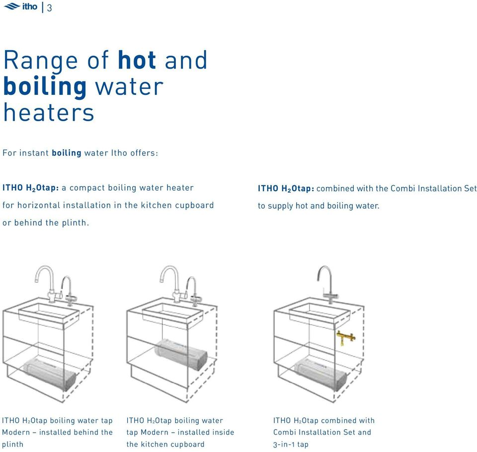 Itho Products For Hot And Boiling Water Product Pdf Ariston Pro Eco 80 L 1200 Watt Electric Heater H 2 Otap Combined With The Combi Installation Set To Supply