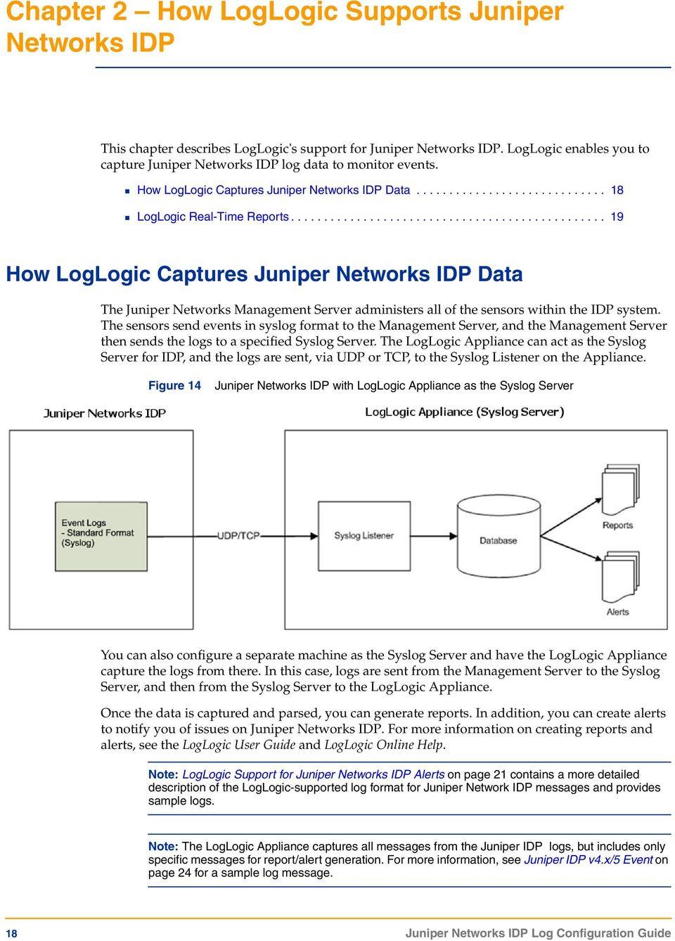 LogLogic Juniper Networks Intrusion Detection and Prevention (IDP