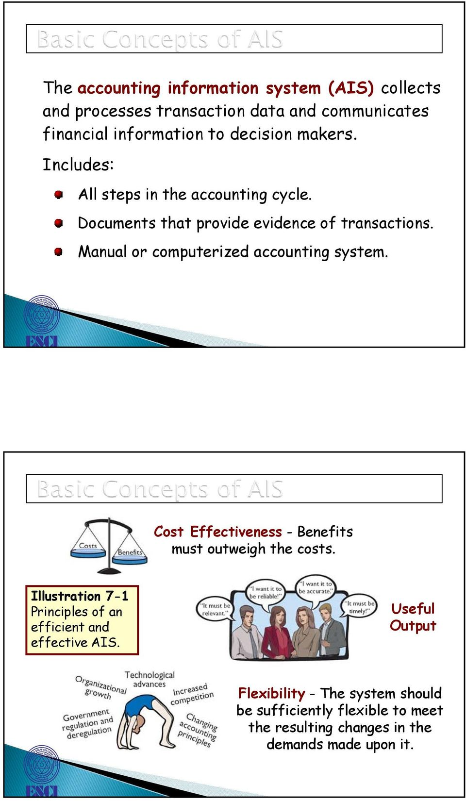 Manual or computerized accounting system. Cost Effectiveness - Benefits must outweigh the costs.