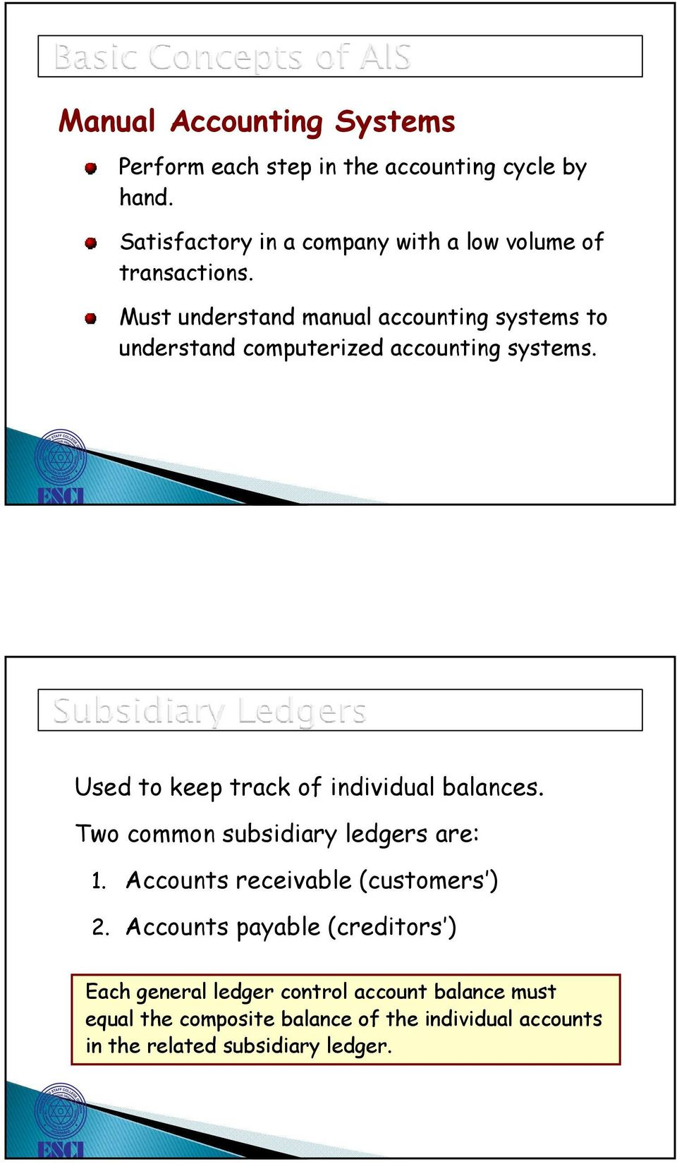 Two common subsidiary ledgers are: 1. Accounts receivable (customers ) 2.