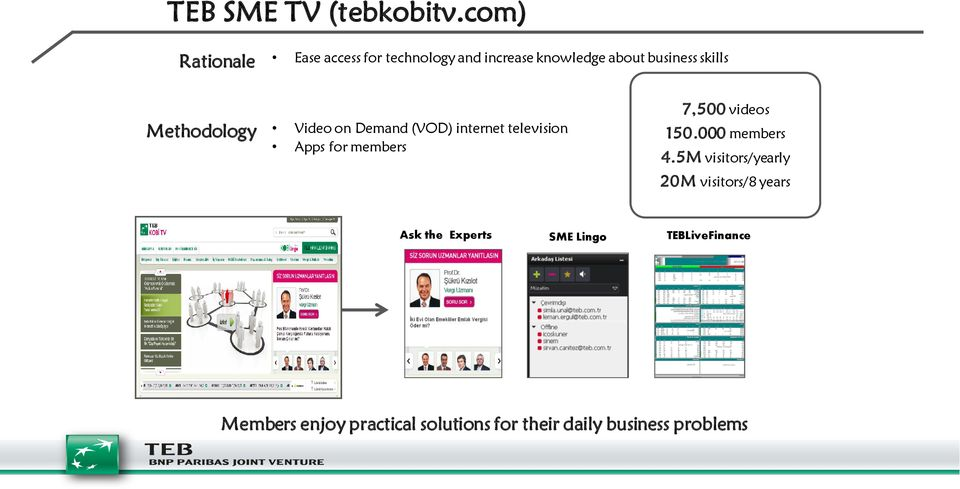 Methodology Video on Demand (VOD) internet television Apps for members 7,500 videos 150.