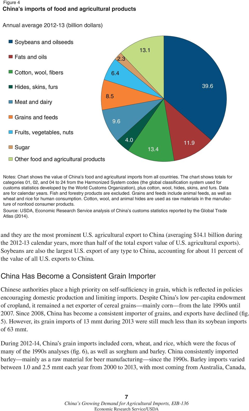 China s Growing Demand for Agricultural Imports - PDF