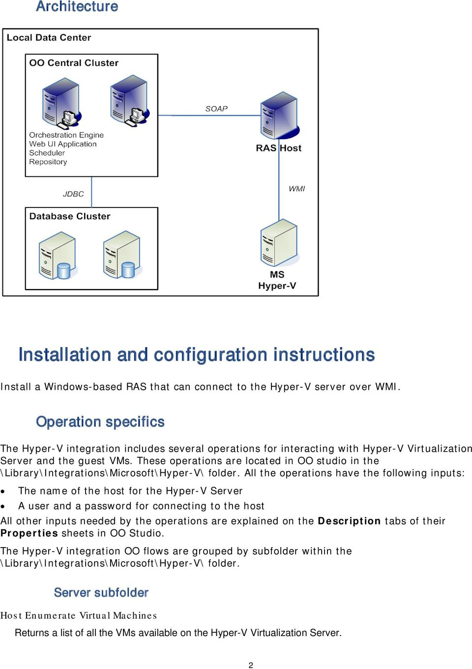 These operations are located in OO studio in the \Library\Integrations\Microsoft\Hyper-V\ folder.