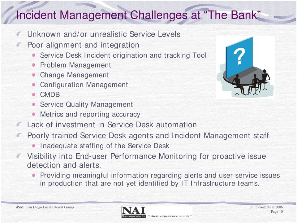 Poorly trained Service Desk agents and Incident Management staff Inadequate staffing of the Service Desk Visibility into End-user Performance Monitoring for proactive
