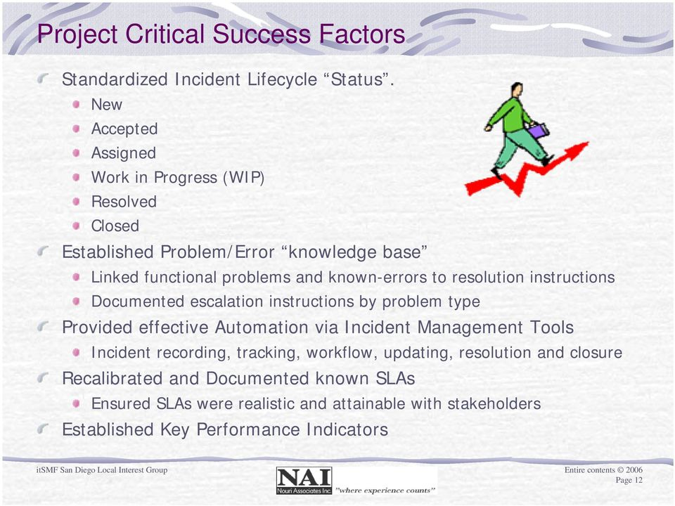 known-errors to resolution instructions Documented escalation instructions by problem type Provided effective Automation via Incident