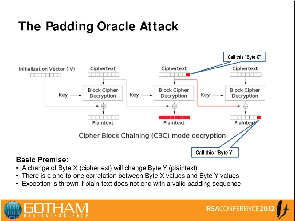 Identifying and Exploiting Padding Oracles  Brian Holyfield