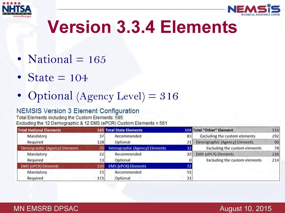 Understanding NEMSIS Version 3 DataSet  The Data Dictionary - PDF