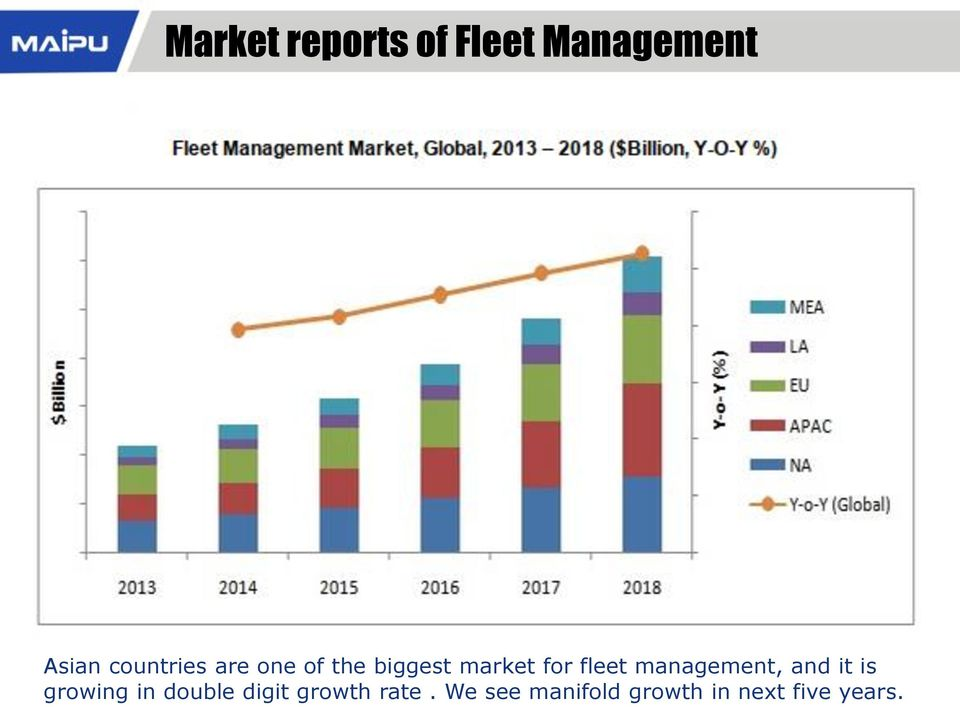 fleet management, and it is growing in double