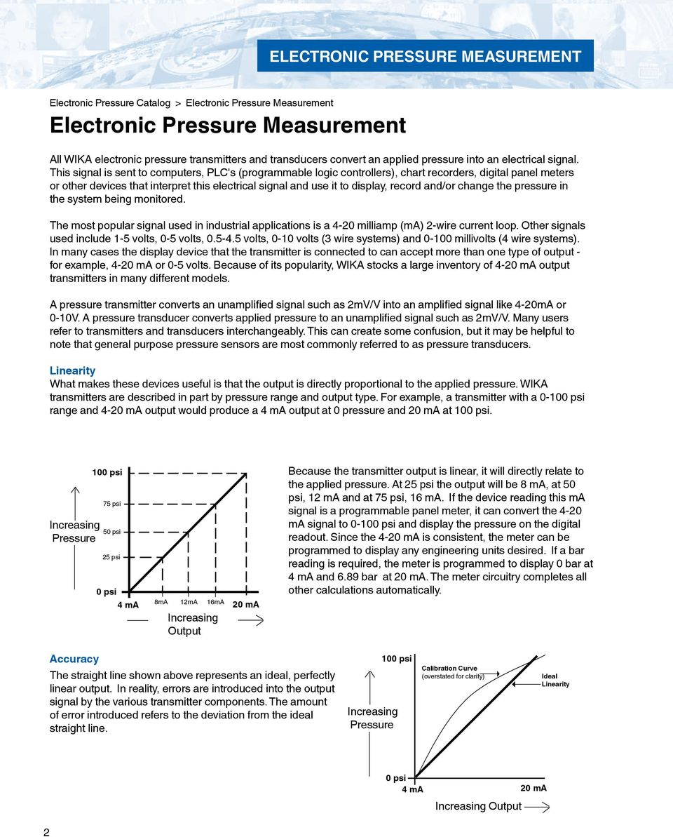 Electronic Product Catalog Pdf Programmable Pressure Transducer Circuit This Signal Is Sent To Computers Plcs Logic Controllers Chart Recorders