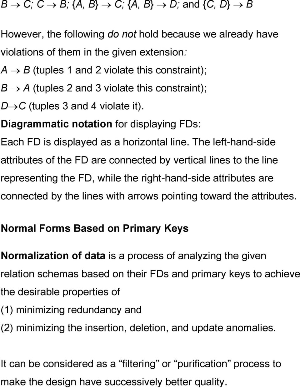 The left-hand-side attributes of the FD are connected by vertical lines to the line representing the FD, while the right-hand-side attributes are connected by the lines with arrows pointing toward