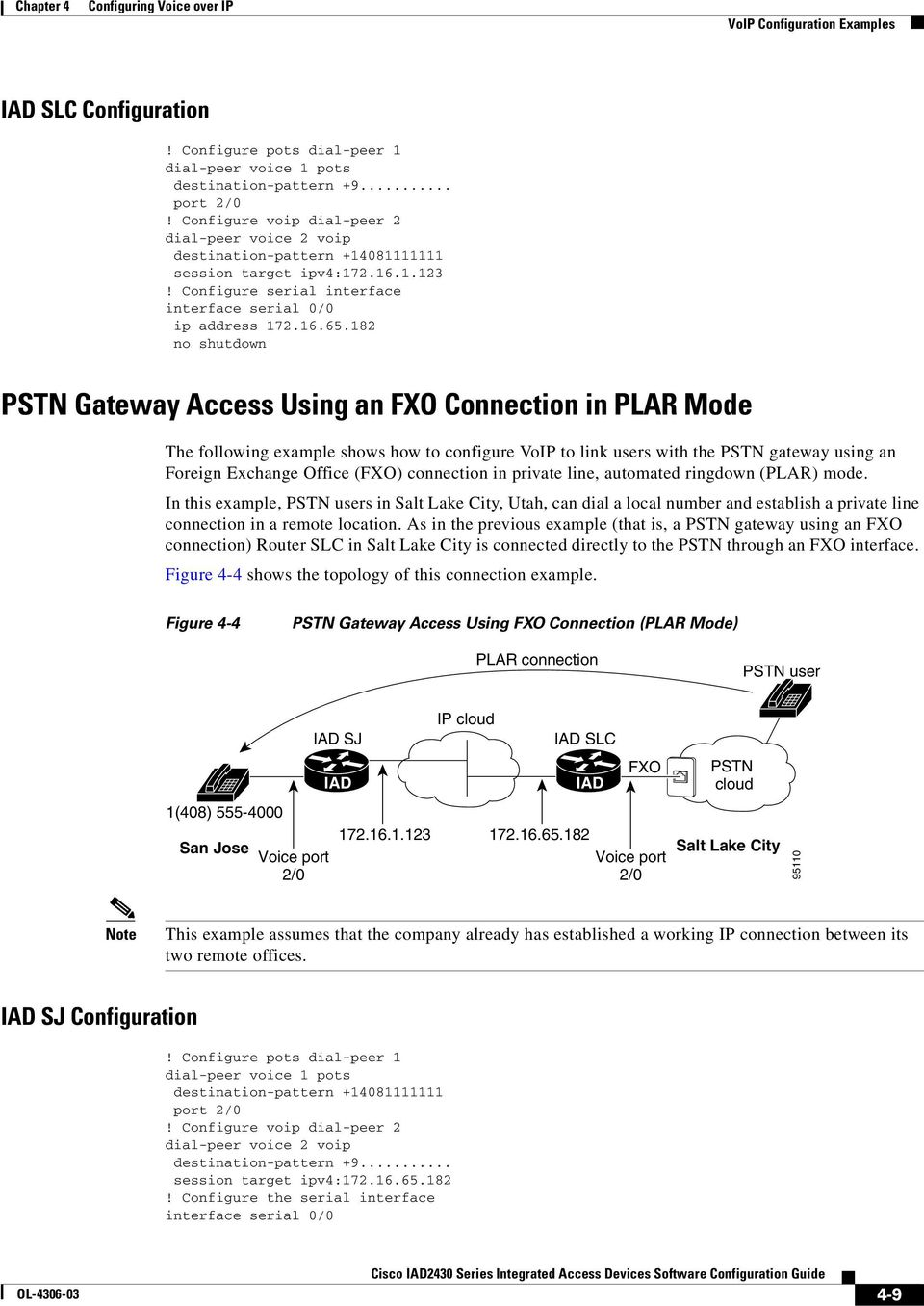 Configuring Voice over IP - PDF