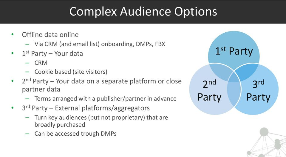 Terms arranged with a publisher/partner in advance 3 rd Party External platforms/aggregators Turn key
