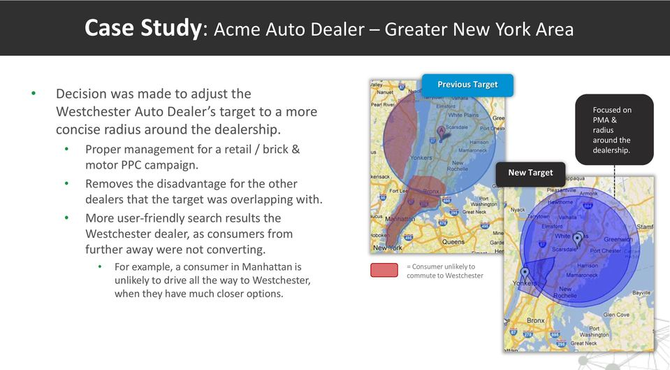 More user-friendly search results the Westchester dealer, as consumers from further away were not converting.