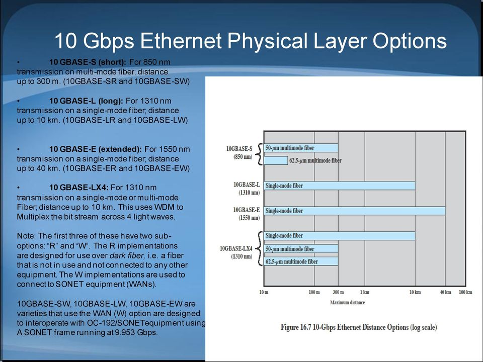 (10GBASE-LR and 10GBASE-LW) 10 GBASE-E (extended): For 1550 nm transmission on a single-mode fiber; distance up to 40 km.