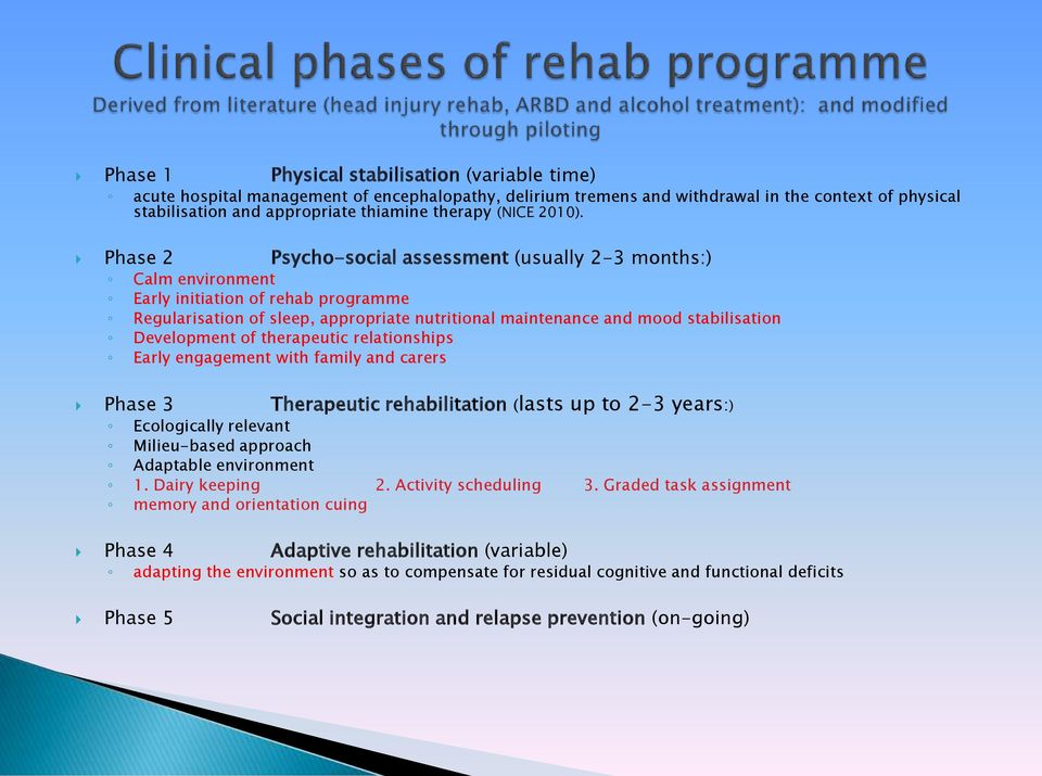 Phase 2 Psycho-social assessment (usually 2-3 months:) Calm environment Early initiation of rehab programme Regularisation of sleep, appropriate nutritional maintenance and mood stabilisation
