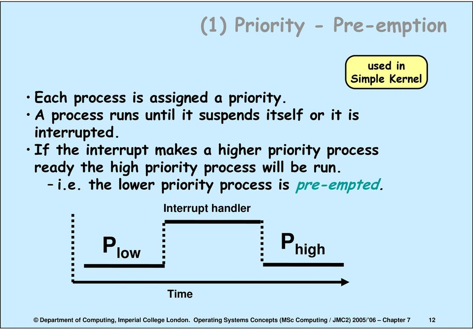 If the interrupt makes a higher priority process ready the high priority process will be run. i.e. the lower priority process is pre-empted.