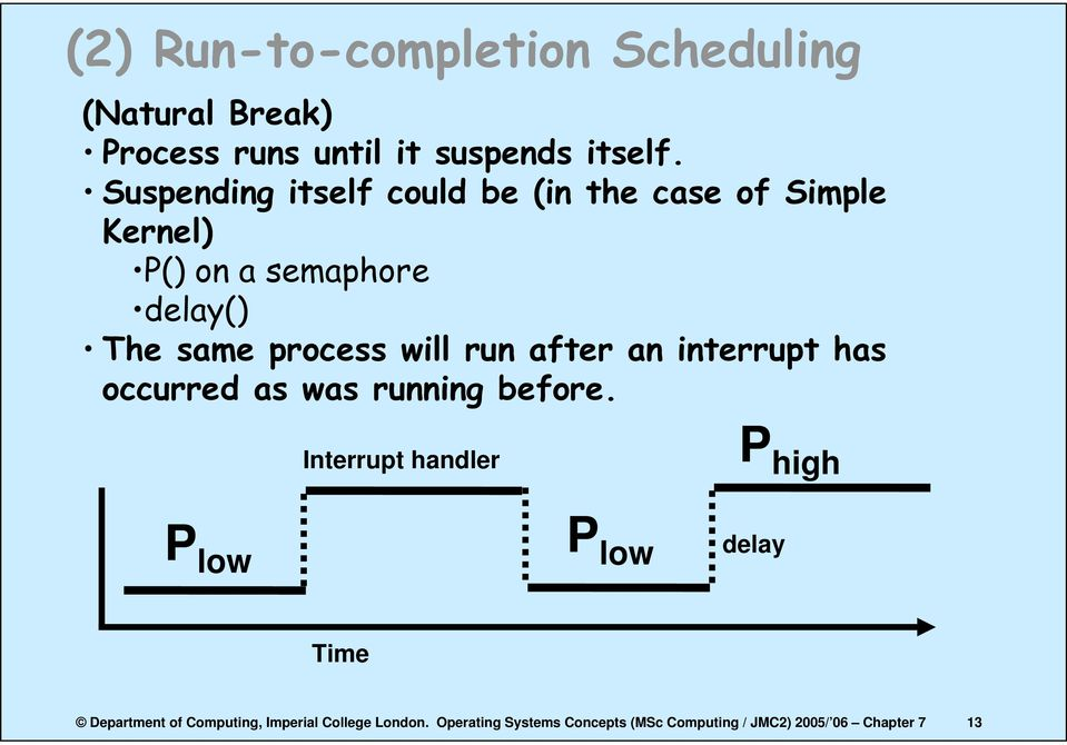 will run after an interrupt has occurred as was running before.