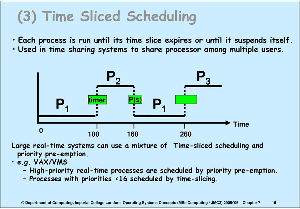 P 2 P 3 P 1 timer P(s) P 1 0 100 160 260 Time Large real-time systems can use a mixture of Time-sliced scheduling and priority pre-emption. e.g. VAX/VMS High-priority real-time processes are scheduled by priority pre-emption.