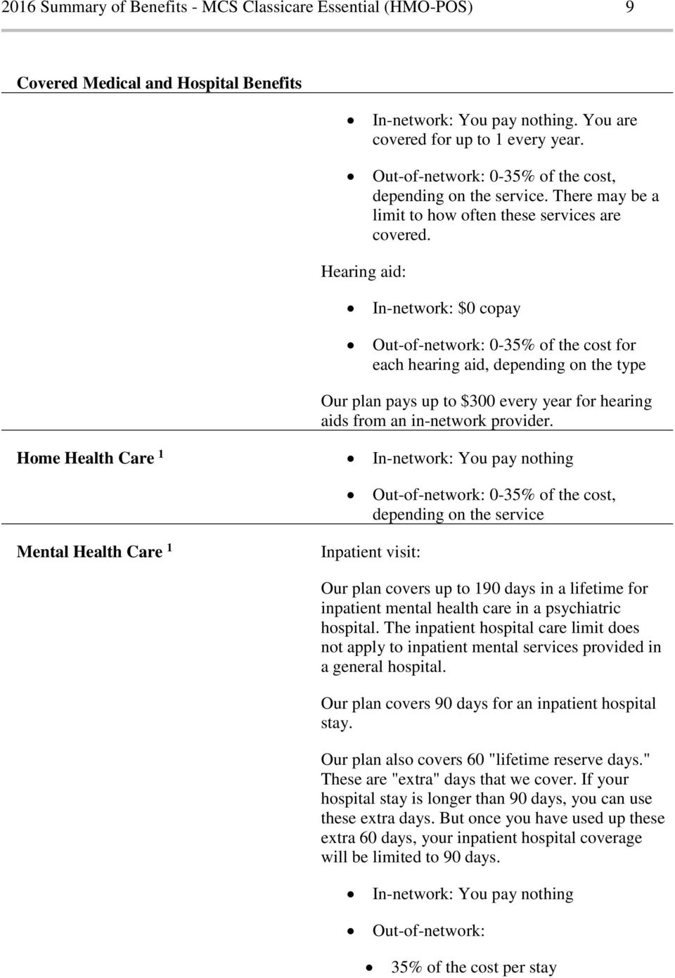 Home Health Care 1 Mental Health Care 1 Inpatient visit: Our plan covers up to 190 days in a lifetime for inpatient mental health care in a psychiatric hospital.