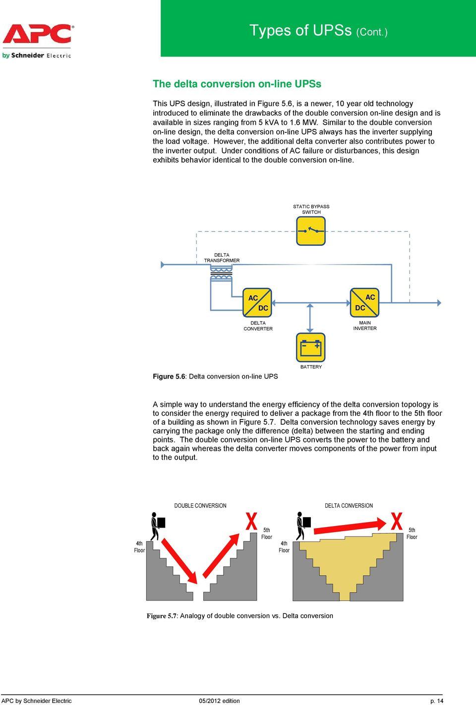Theoretical Review Contents Pdf Phase Ups Pure Sine Wave Schematic Diagram Datasheet Circuit Similar To The Double Conversion On Line Design Delta