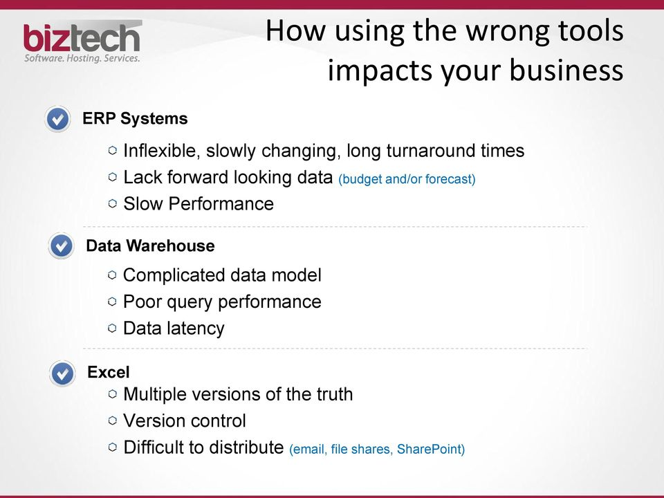 Data Warehouse Complicated data model Poor query performance Data latency Excel Multiple