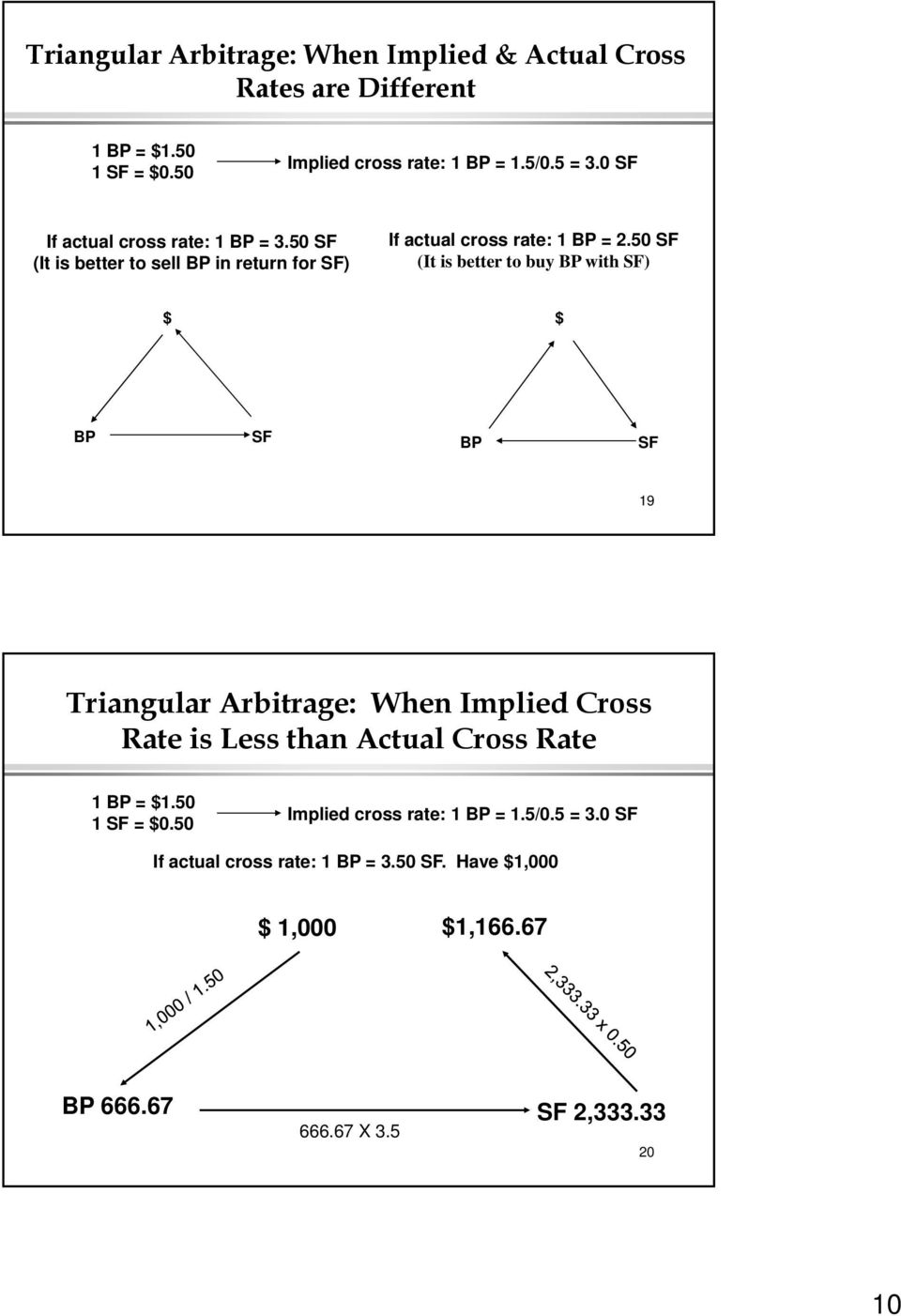 50 SF (It is better to buy BP with SF) $ $ BP SF BP SF 19 Triangular Arbitrage: When Implied Cross Rate is Less than Actual Cross Rate 1 BP