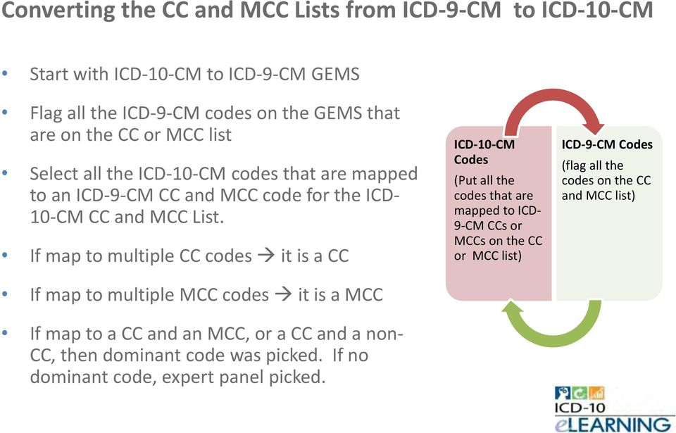MS-DRGs Under ICD-10: A Look at the Draft MS-DRG Mappings and CC