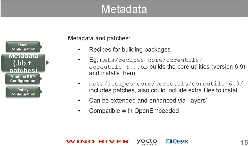 meta/recipes-core/coreutils/ coreutils_6.9.bb builds the core utilities (version 6.