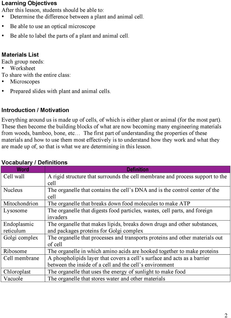 Materials List Each group needs: Worksheet To share with the entire class: Microscopes Prepared slides with plant and animal cells.